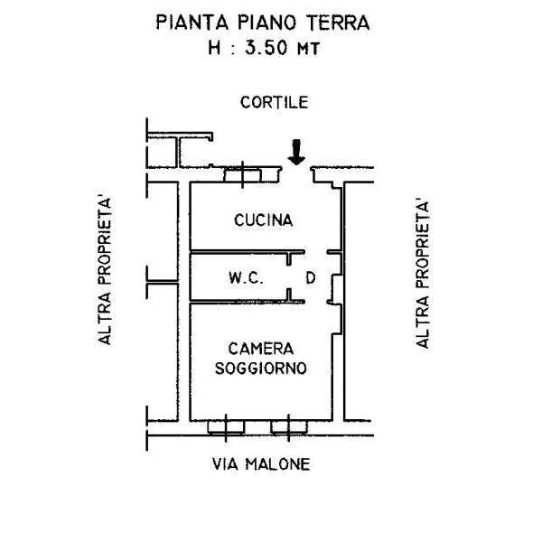 Planimetria via Malone 7
